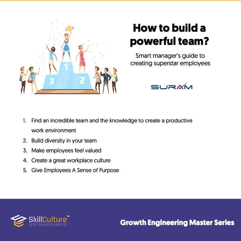 How to build a powerful team?